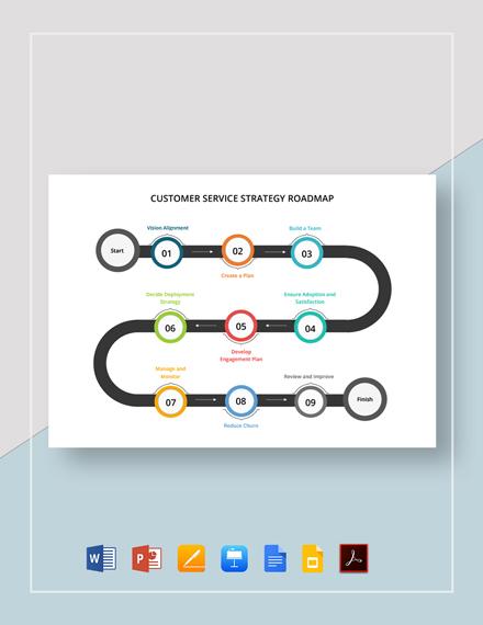 Customer Service Strategy Roadmap Template