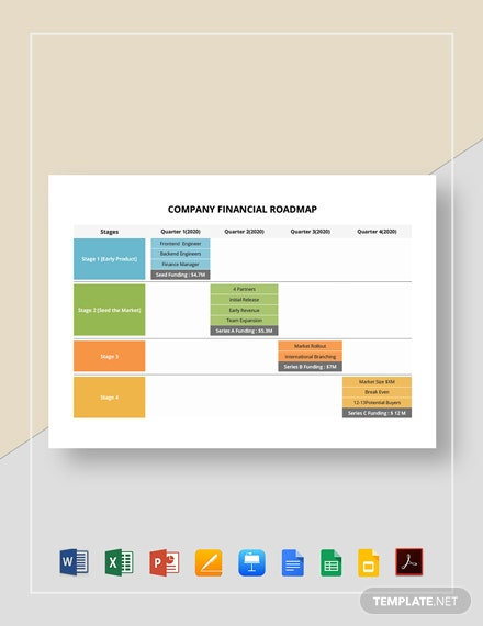 Company Financial Roadmap Template