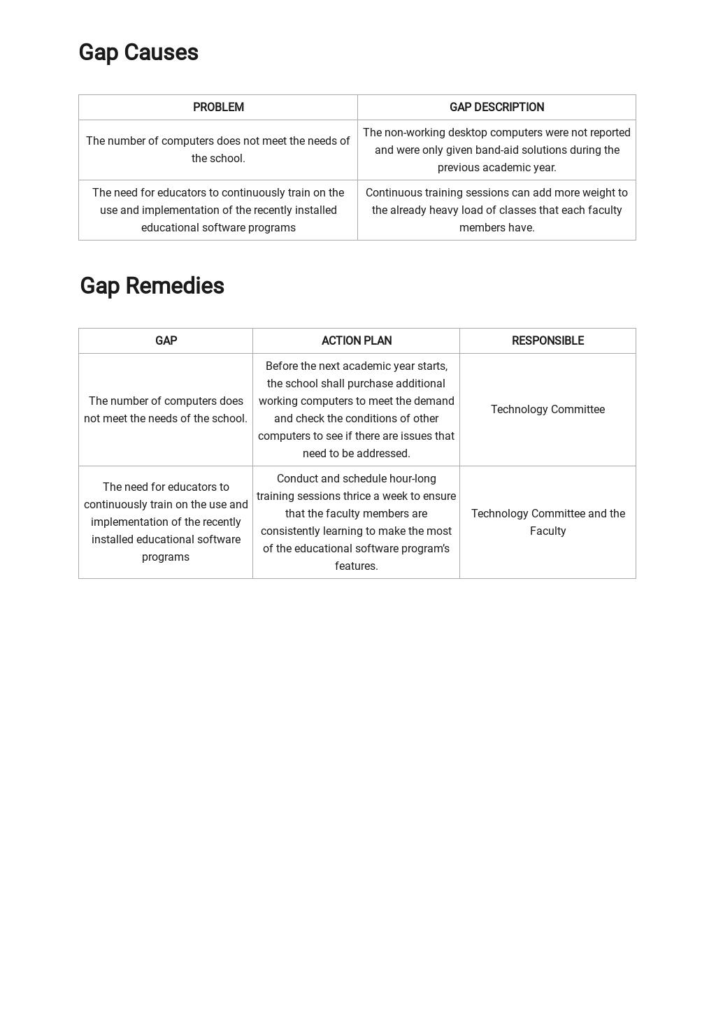 Blank Gap Analysis Template 2.jpe