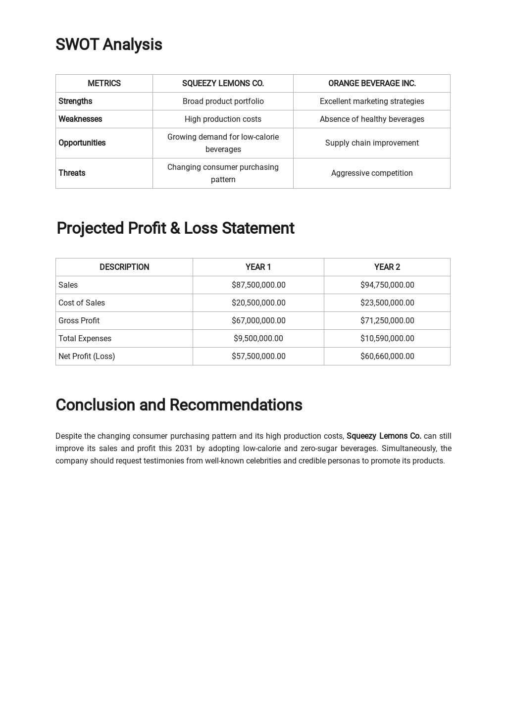 Blank Market Analysis Template 2.jpe