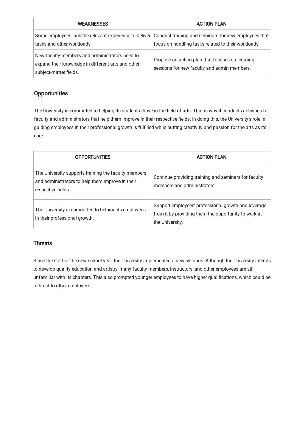 Personal Swot Analysis Template 2.jpe