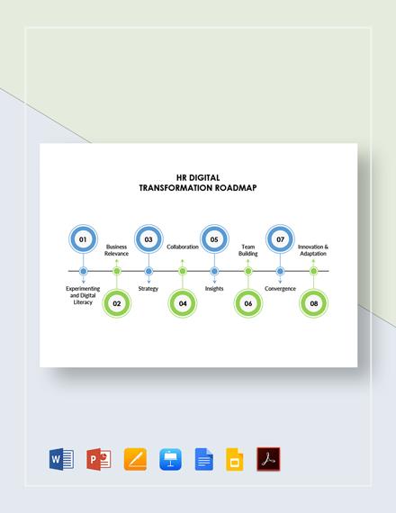 HR Digital Transformation Roadmap Template