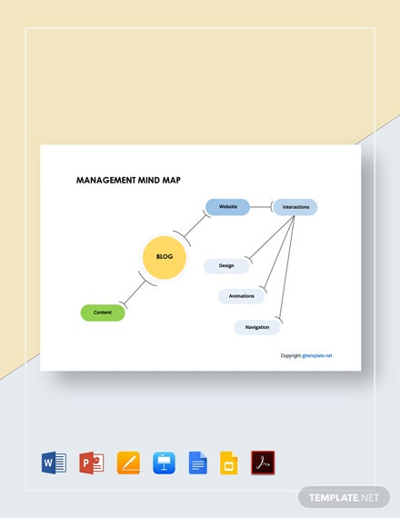 Free Simple Management Mind Map Template