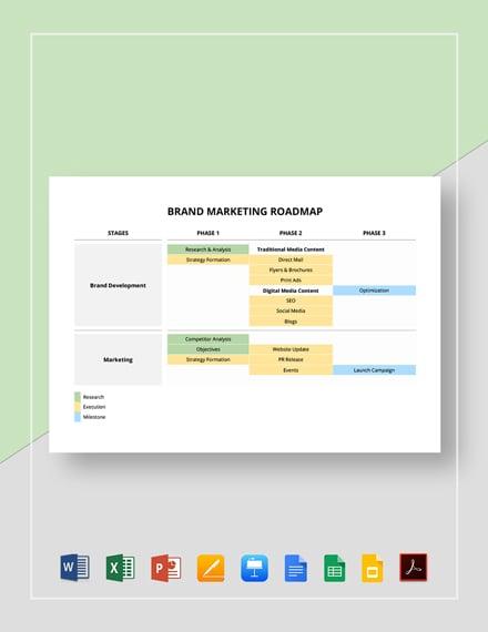 Brand Marketing Roadmap Template