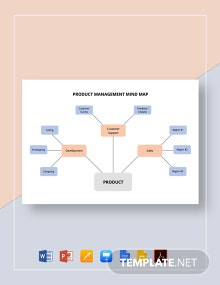 Product Management Mind Map Template