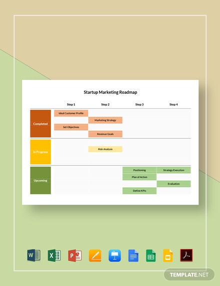 Startup Marketing Roadmap Template