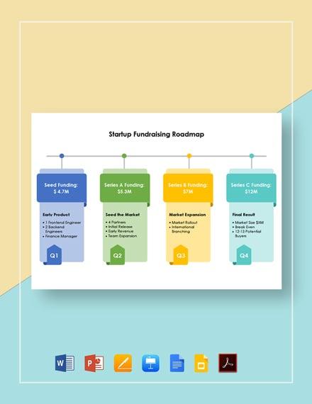 Startup Fundraising Roadmap Template