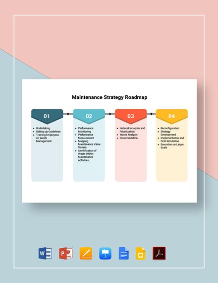 Maintenance Strategy Roadmap Template