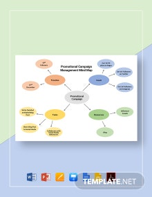 Promotional Campaign Management Mind Map Template