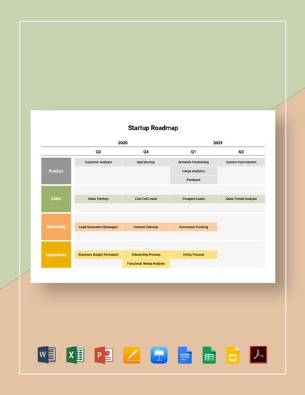 Startup Roadmap Template