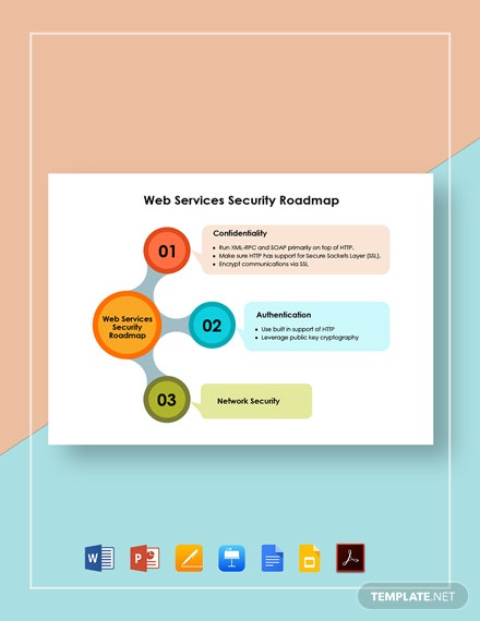 Web Services Security Roadmap Template