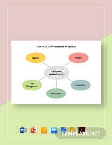 Financial Management Mind Map Template