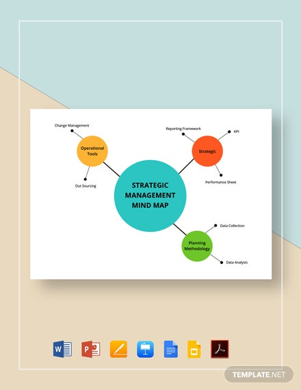 Strategic Management Mind Map Template