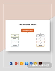 Stress Management Mind Map Template