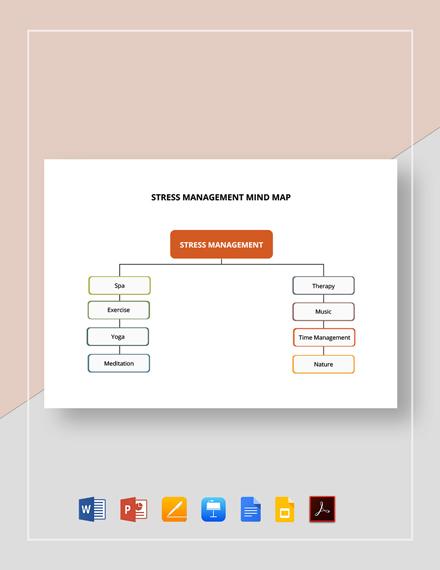 Stress Management Mind Map Template