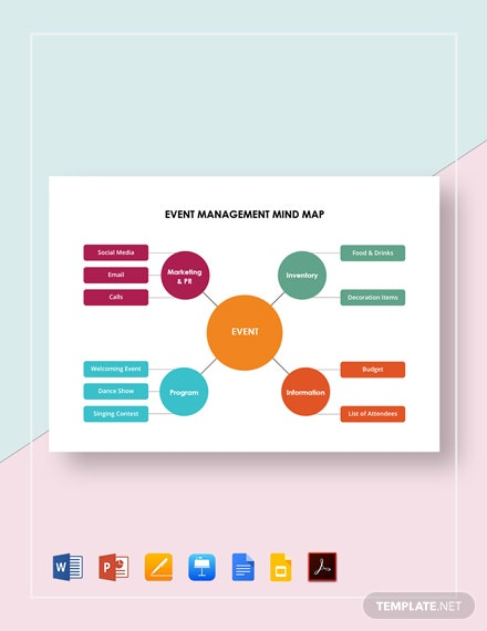 Event Management Mind Map Template
