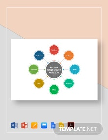 Facility Management Mind Map Template