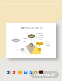 Project Management Mind Map Template