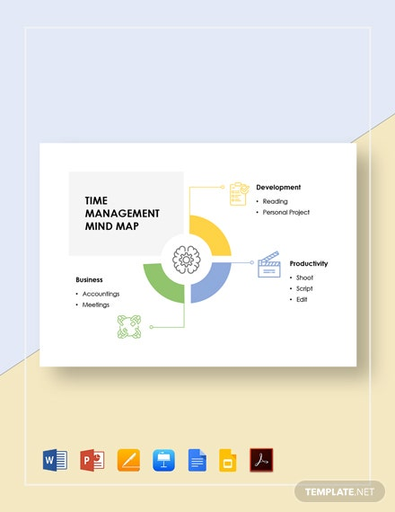 Time Management Mind Map Template