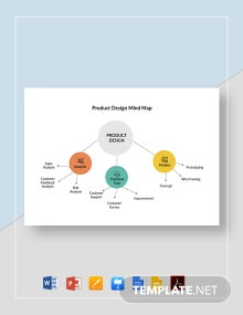 Product Design Mind Map Template