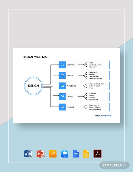 Free Sample Design Mind Map Template