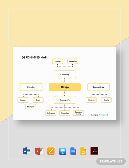 Free Simple Design Mind Map Template