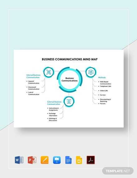 Business Communications Mind Map Template