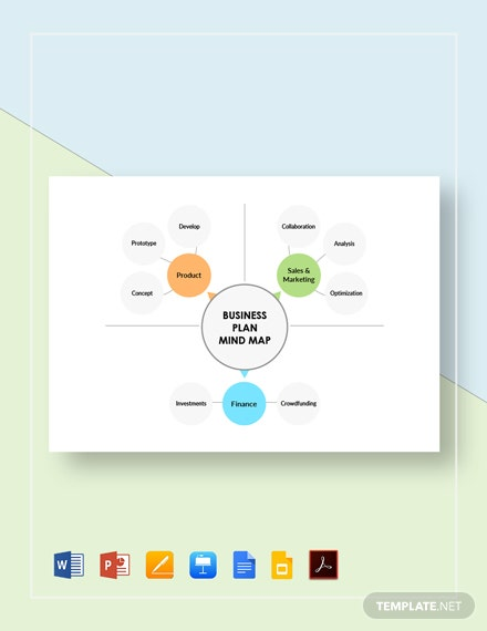 Business Plan Mind Map Template