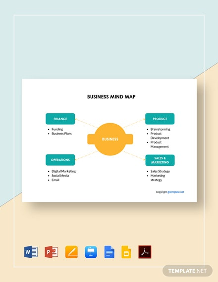 Free Sample Business Mind Map Template