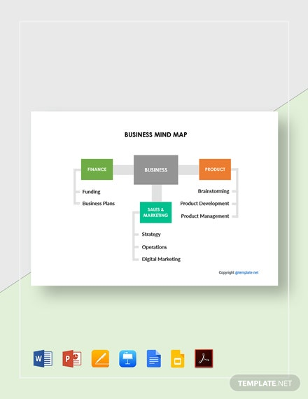 Free Simple Business Mind Map Template
