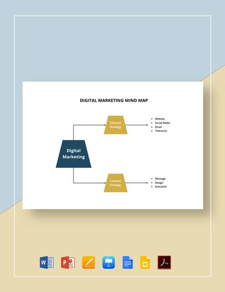 Digital Marketing Mind Map Template