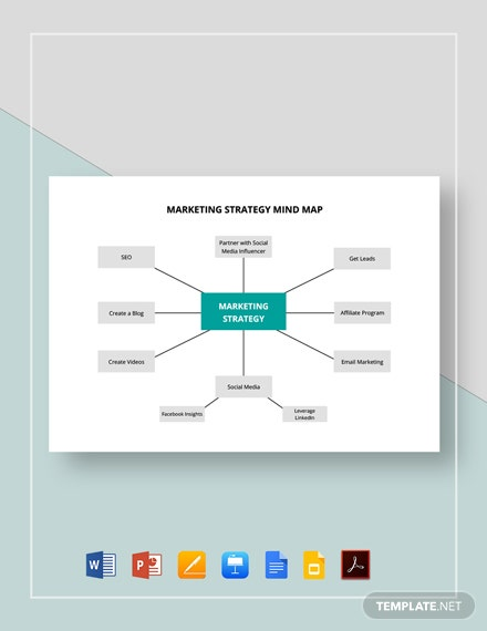 Marketing Strategy Mind Map Template