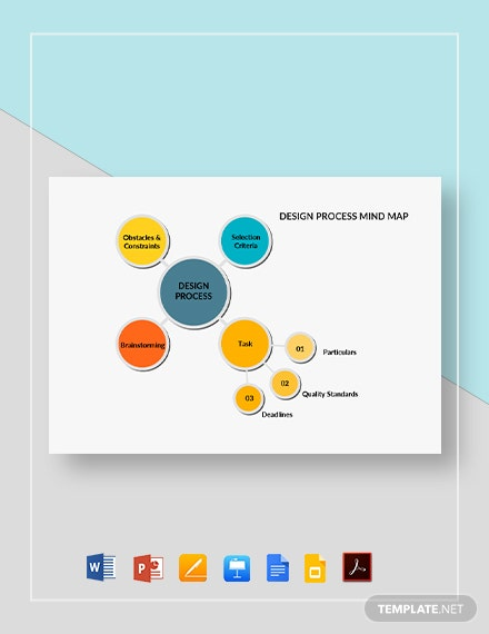 Design Process Mind Map Template