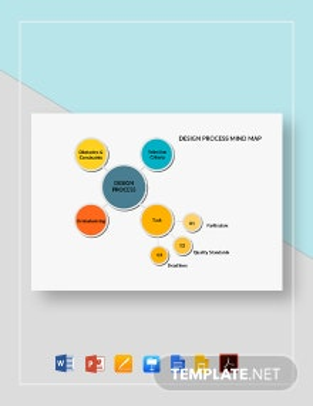 Design Process Mind Map Template