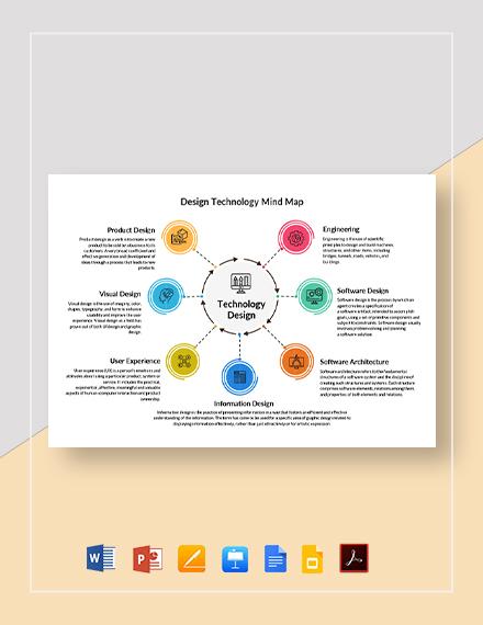 Design Technology Mind Map Template