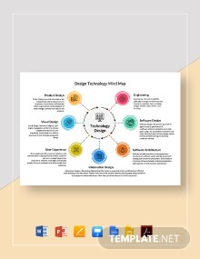 Design Technology Mind Map Template