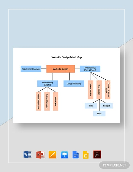 Website Design Mind Map Template