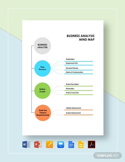 Business Analysis Mind Map Template