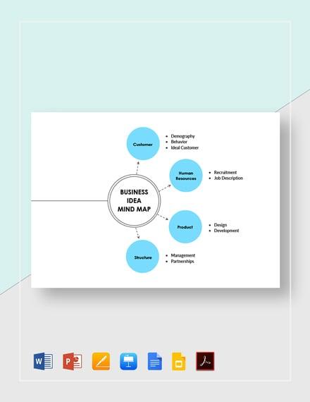 Business Idea Mind Map Template