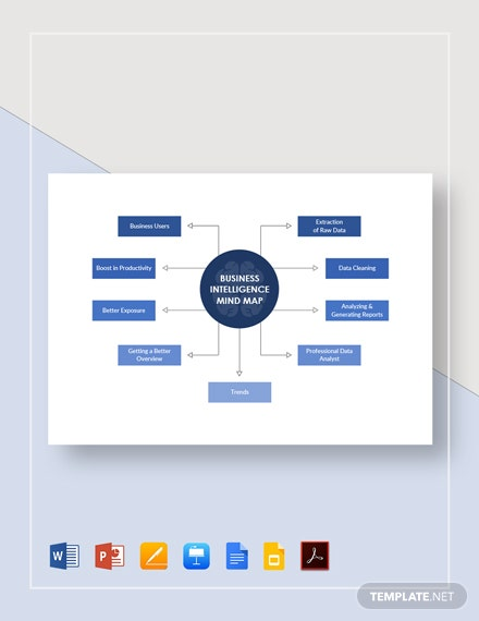 Business Intelligence Mind Map Template