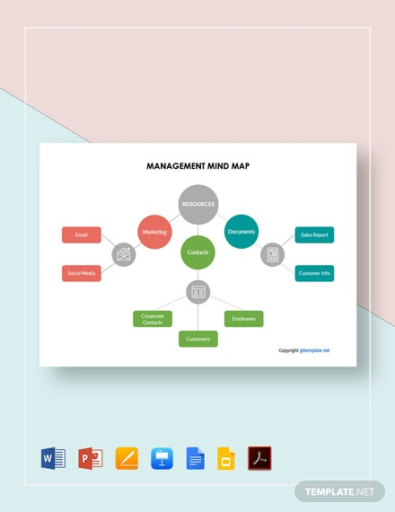 Free Sample Management Mind Map Template
