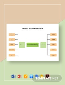 Internet Marketing Mind Map Template