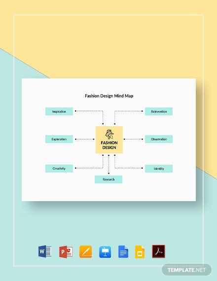 Fashion Design Mind Map Template