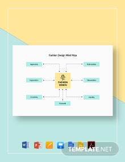 Fashion Design Mind Map Template