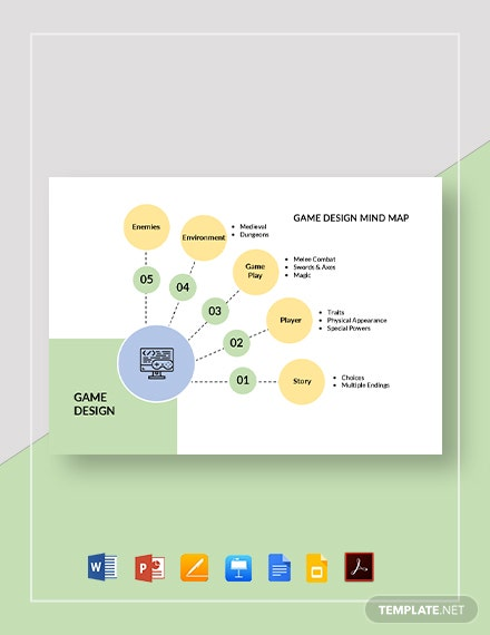 Game Design Mind Map Template