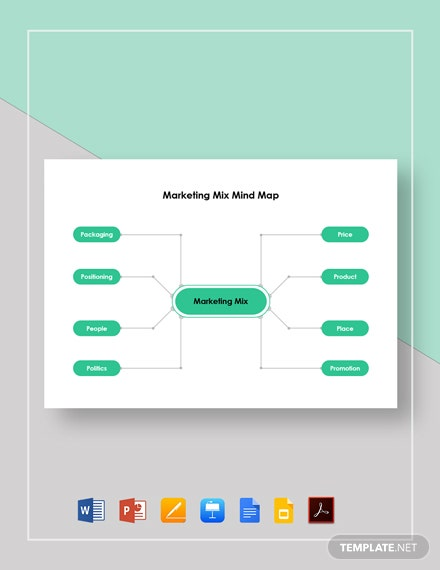 Marketing Mix Mind Map Template