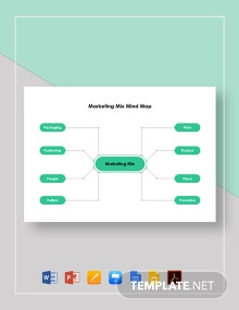Marketing Mix Mind Map Template