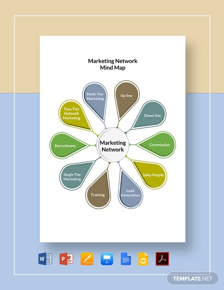 Marketing Network Mind Map Template
