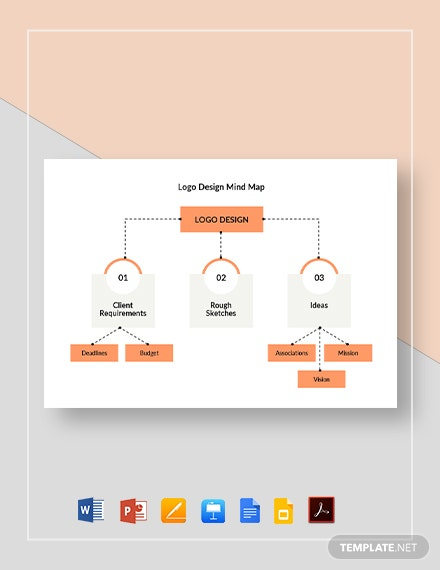Logo Design Mind Map Template