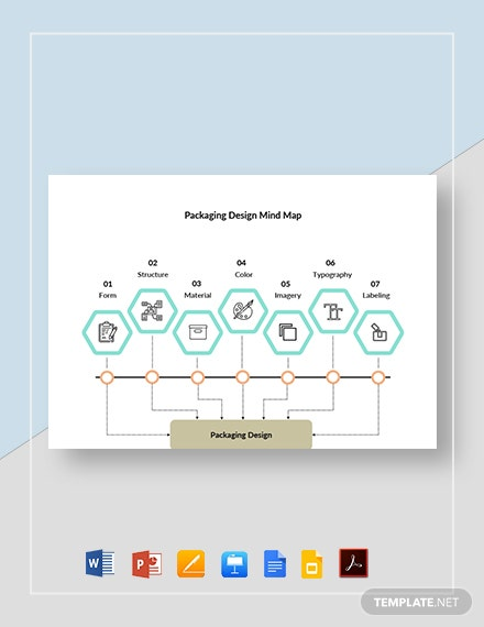 Packaging Design Mind Map Template